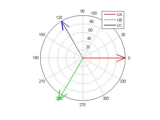 Line Drawing Algorithm Using Matlab : Alex nazarovsky